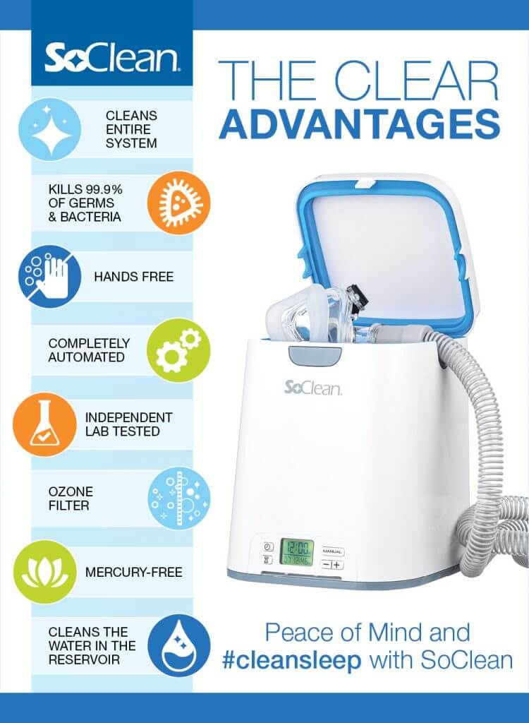 reputable site fef4f 125fb Time To Get Back On Your CPAP
